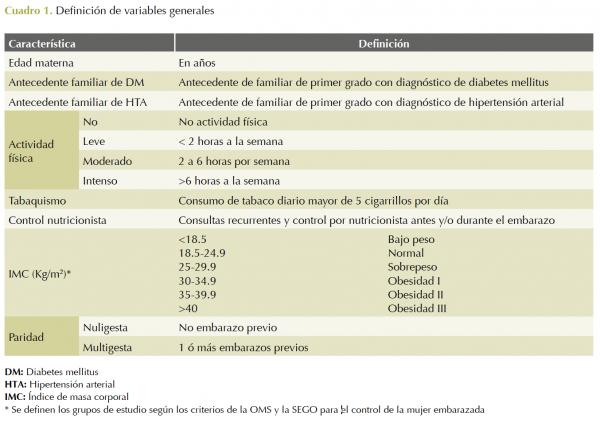 estudio ganancia de peso en embarazo